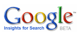 Google Insights For SEO