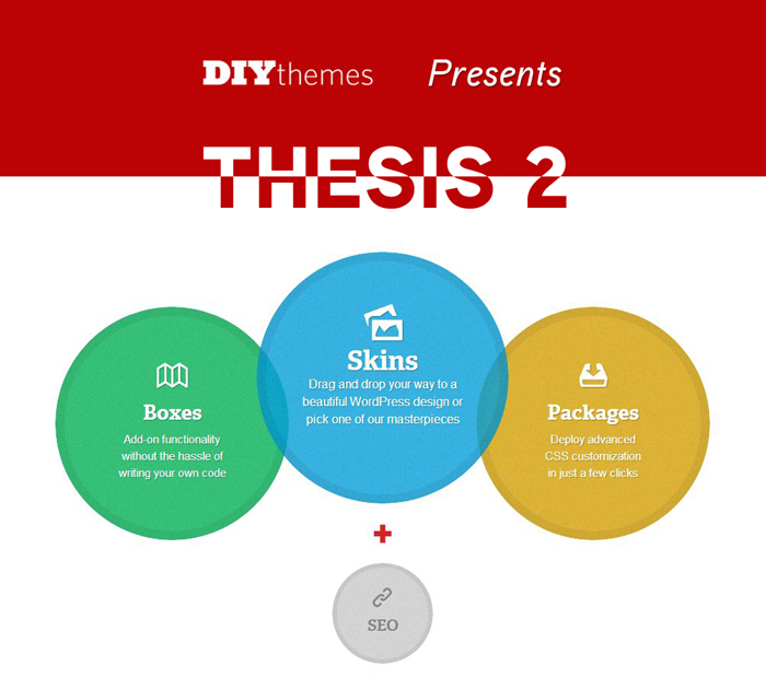 Thesis 2 Lands – First Thoughts
